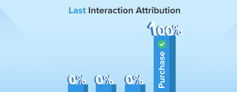 last click attribution