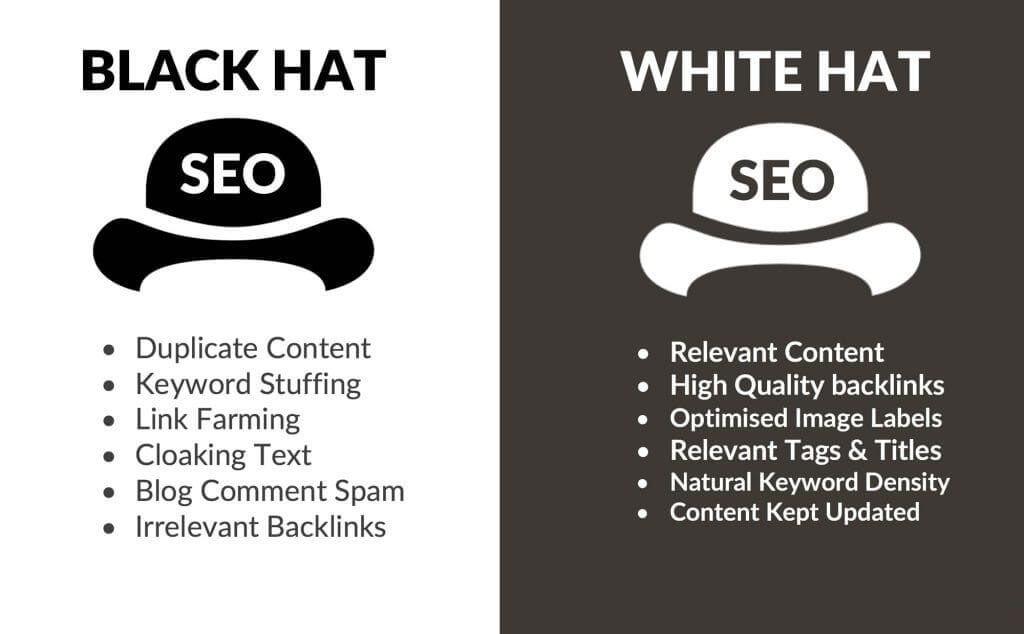 تفاوت سئو کلاه سیاد و سفید