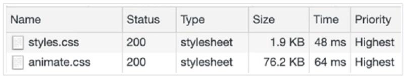 محتوای CSS