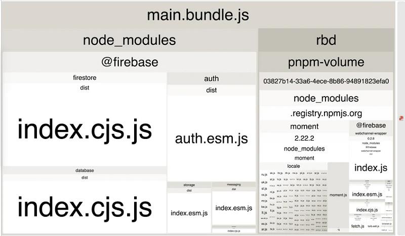 کدهای جاوا اسکریپت اضافی