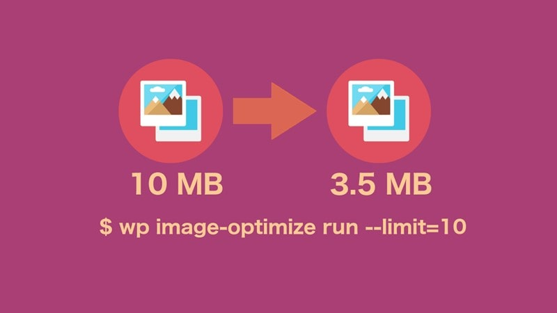 تعریف فشردهسازی بدون اتلاف و فشردهسازی اتلافی تصاویر