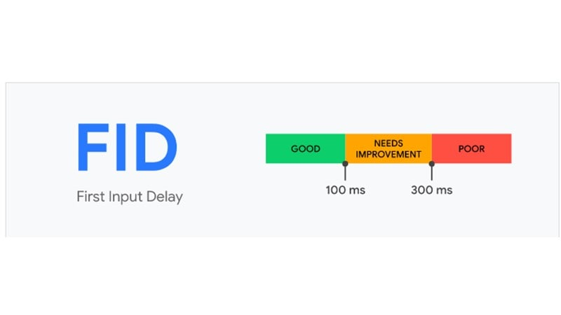 چگونه تاخیر ورودی اول (FID) را بهبود بخشیم؟