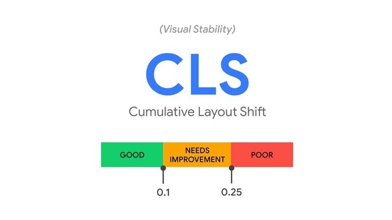 تغییر چیدمان تجمعی (CLS)