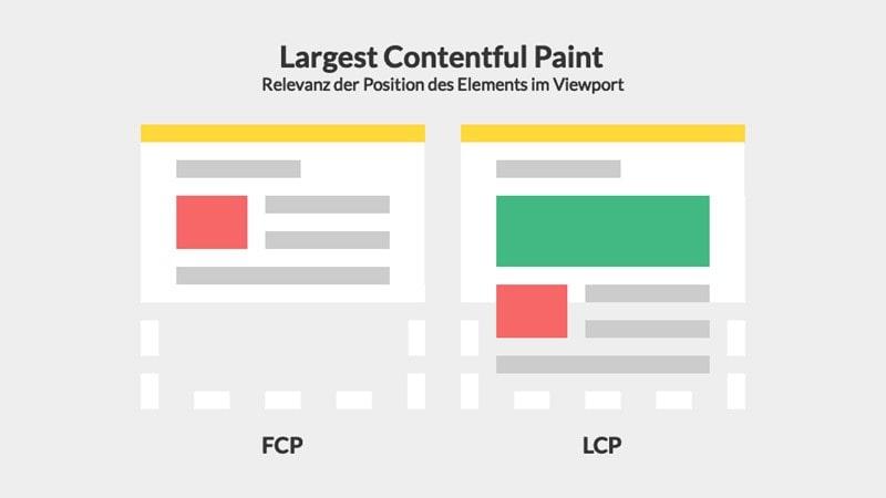 بررسی شاخص Large Contentful Paint